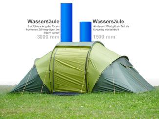 Empfohlene Wassersäule für das Zelt
